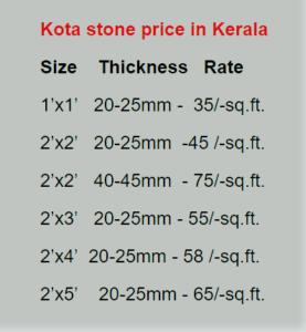 kota stone price in kerala